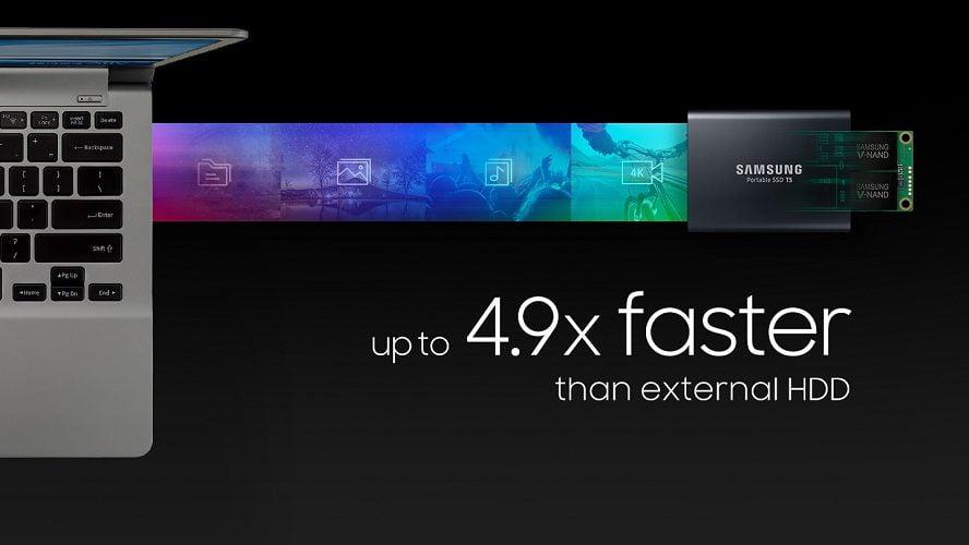 Ổ Cứng Di Động SSD Samsung T5 Portable