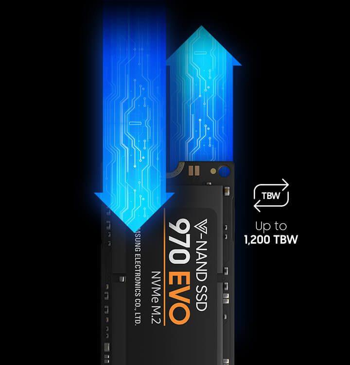 SSD Samsung 970 EVO 1TB hình ảnh 3