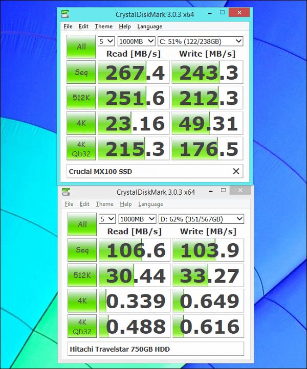 Những con số ấn tượng của ổ cứng SSD và HHD