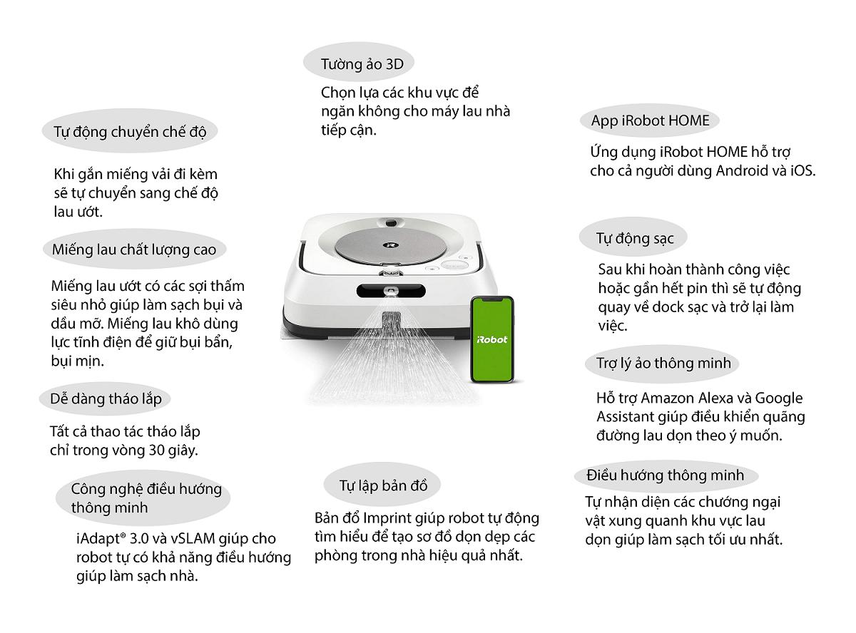Infographic iRobot Braava jet m6
