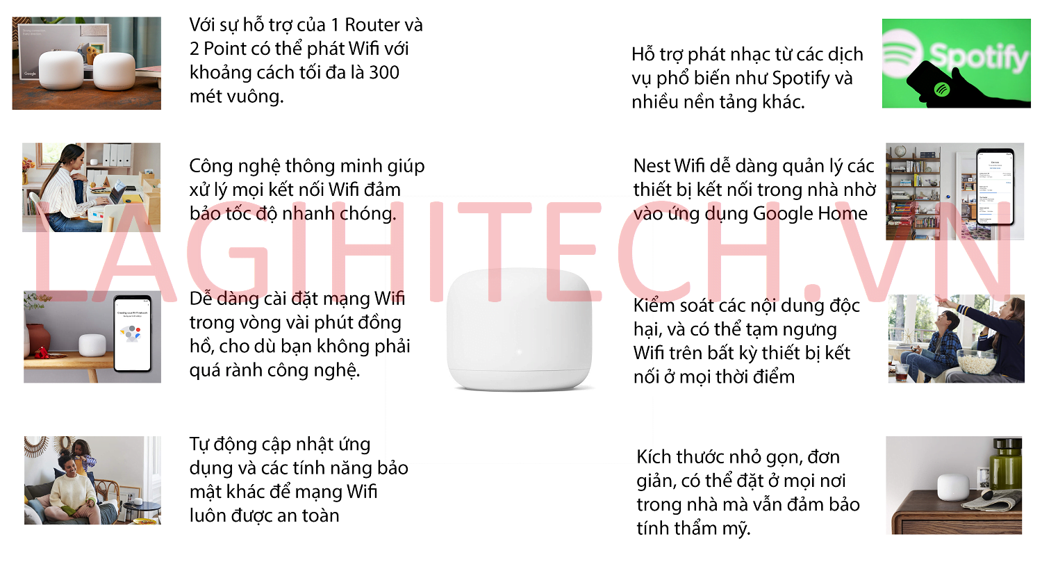 Infographic Google Nest Wifi System 3 Pack