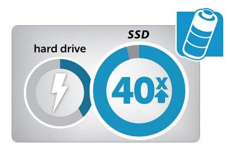 Ổ cứng SSD Micron 2200 512GB MTFDHBA512TCK 4