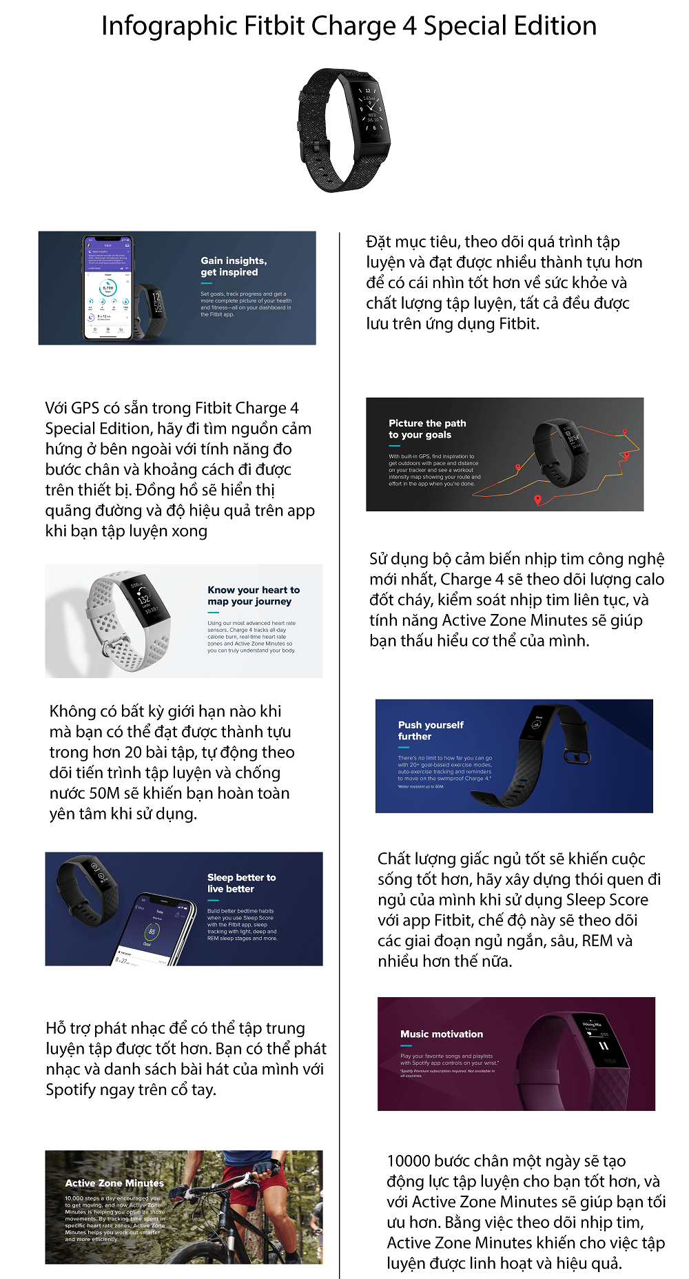 Infographic Fitbit Charge 4 Special Edition
