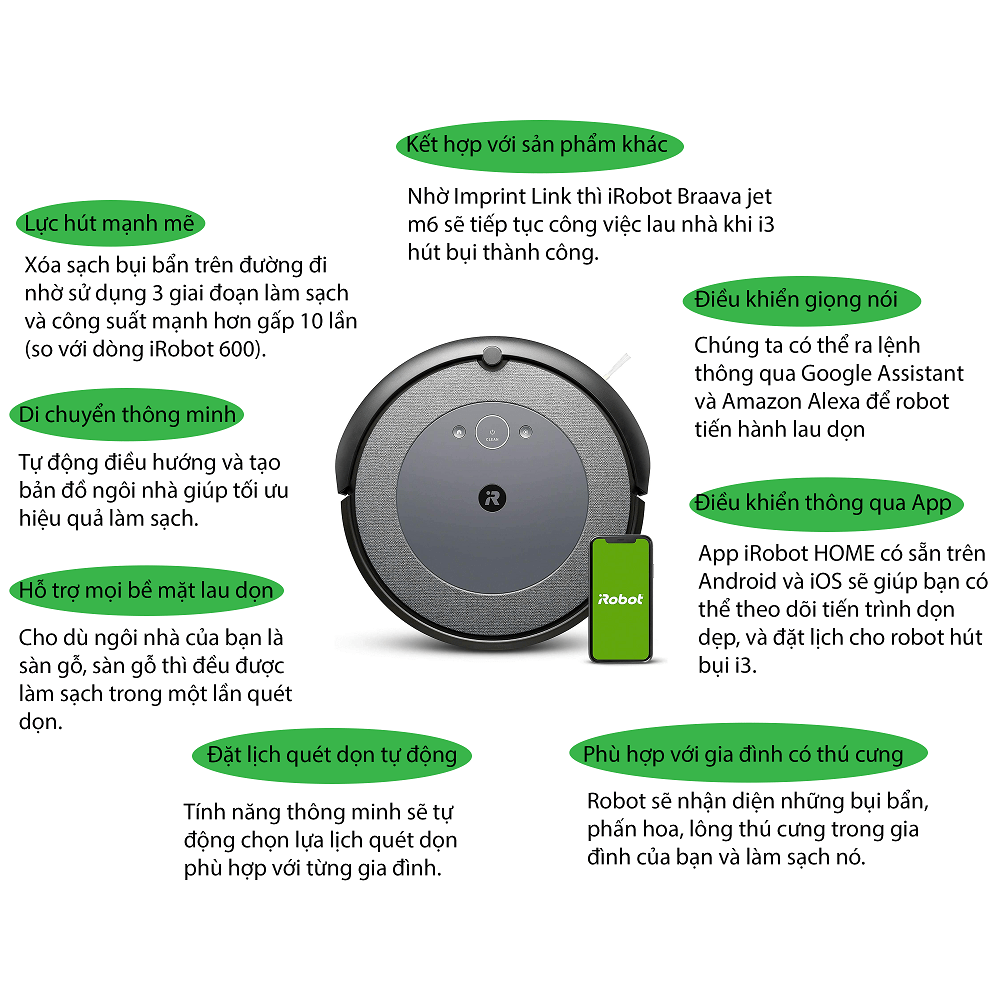 Infographic iRobot Roomba i3