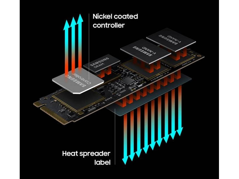 ổ cứng ssd samsung 980 pro 2TB 3