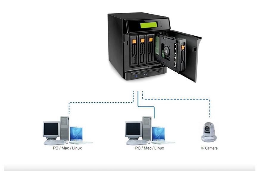Các thông tin về ổ cứng NAS là gì hình 3