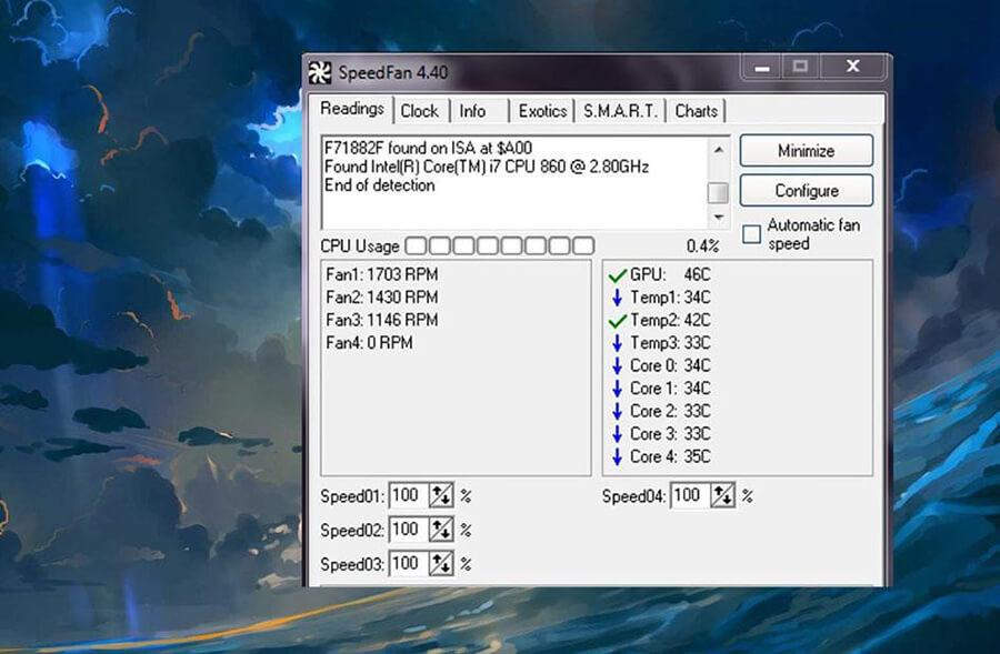 Top phần mềm đo nhiệt độ CPU tốt nhất 3